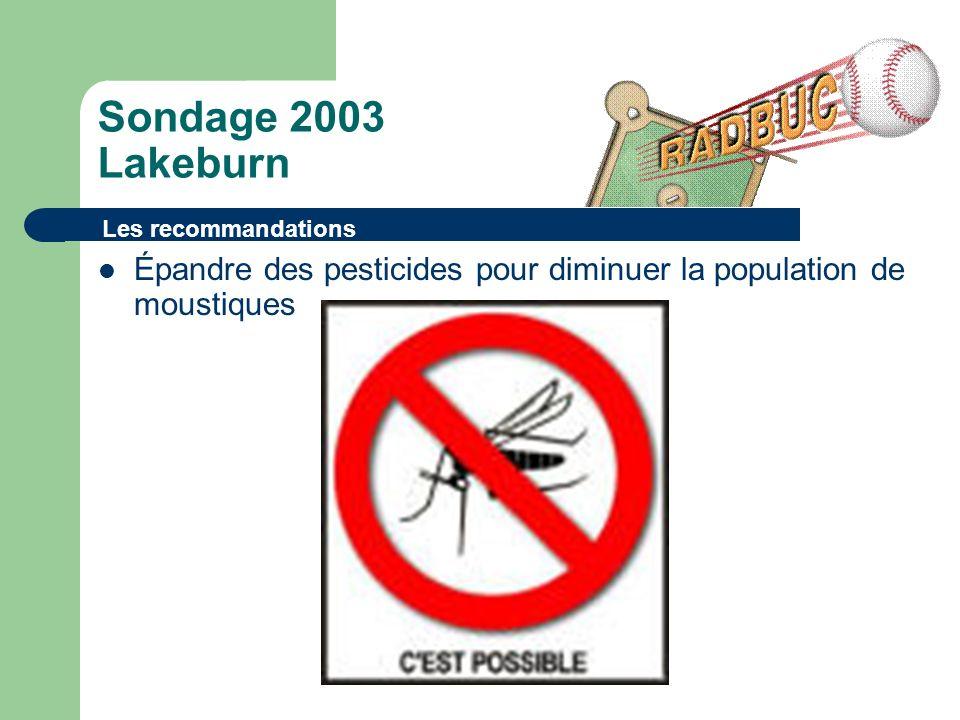 Sondage 2003 Lakeburn Épandre des pesticides pour diminuer la population de moustiques Les recommandations