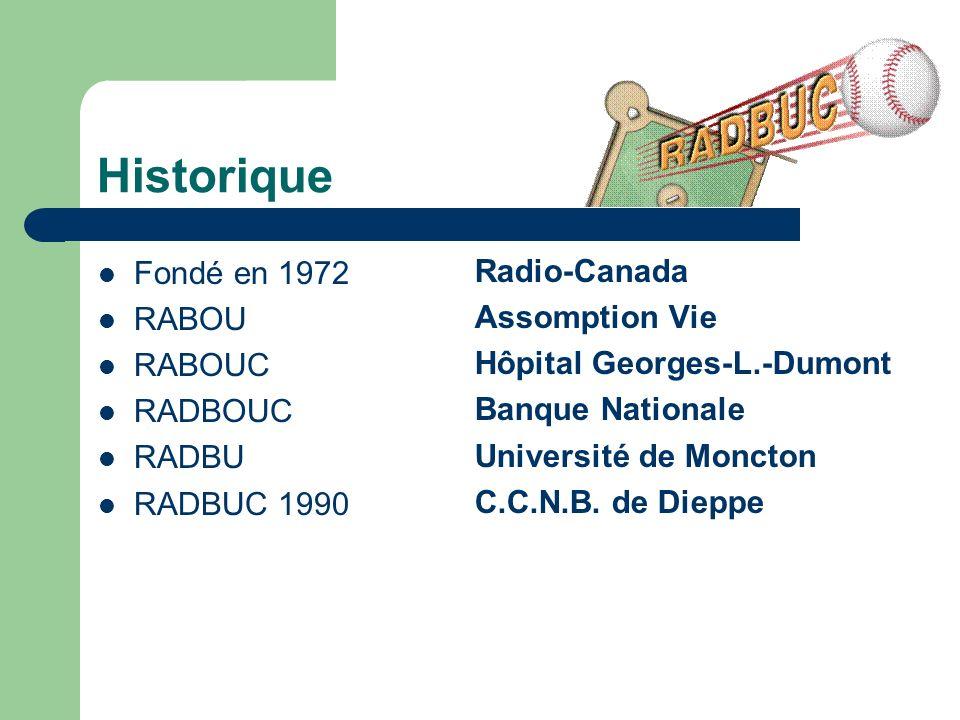 Historique Fondé en 1972 RABOU RABOUC RADBOUC RADBU RADBUC 1990 R A D B U C Radio-Canada Assomption Vie Hôpital Georges-L.-Dumont Banque Nationale Université de Moncton C.C.N.B.