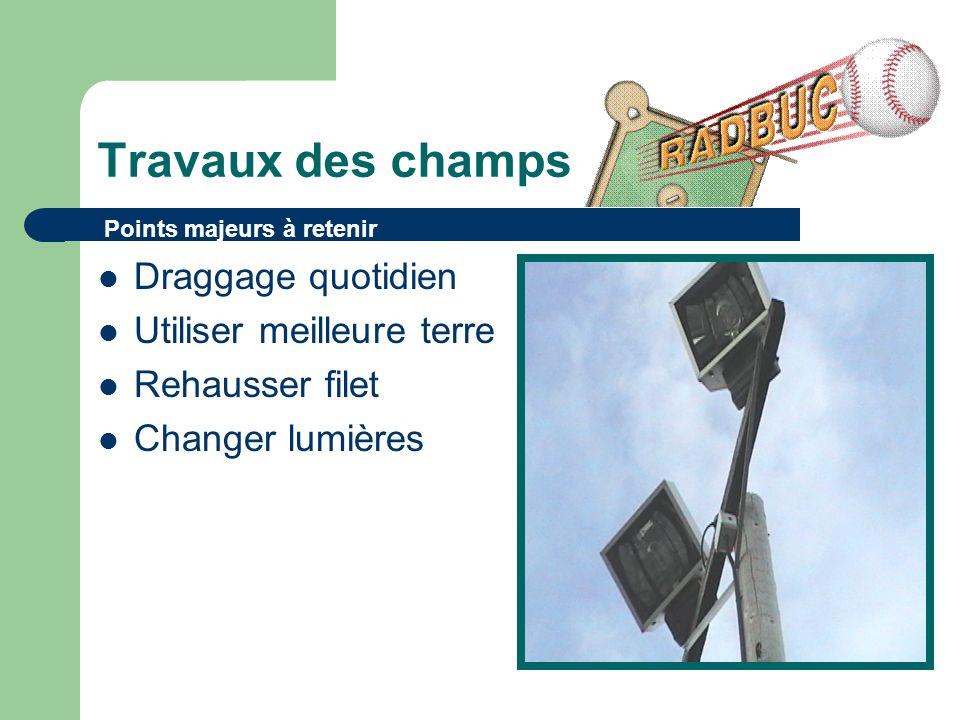 Travaux des champs Draggage quotidien Utiliser meilleure terre Rehausser filet Changer lumières Points majeurs à retenir