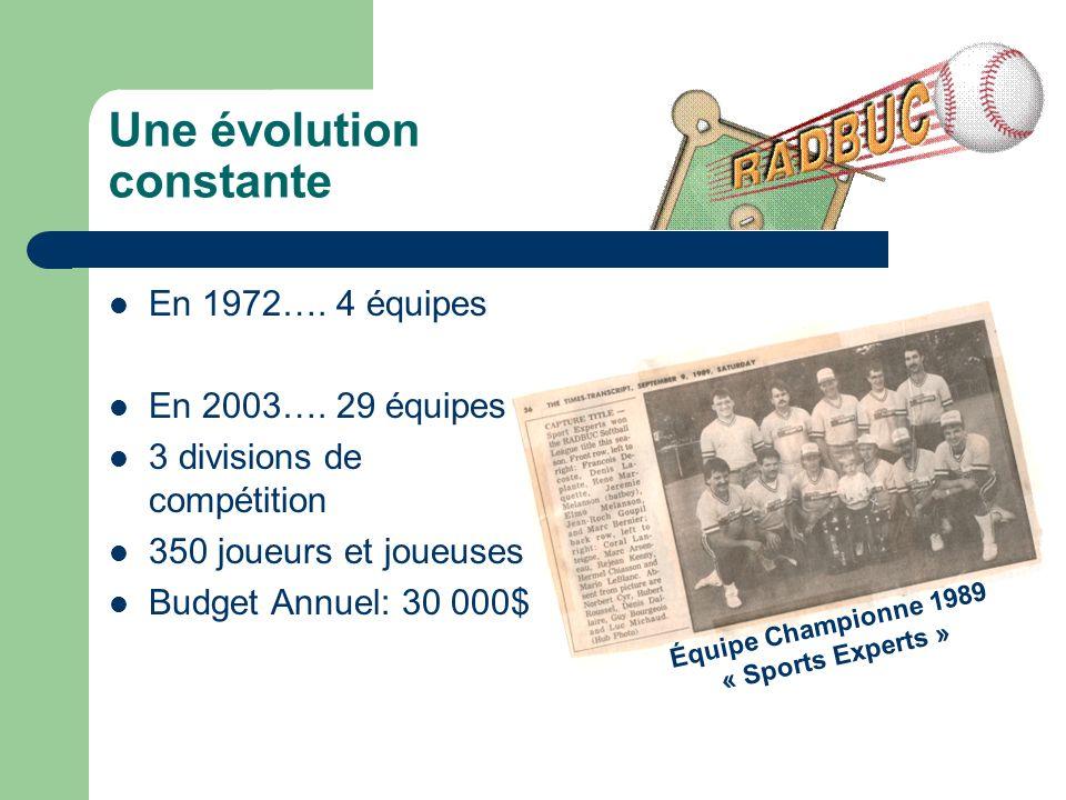 Une évolution constante En 1972…. 4 équipes En 2003….