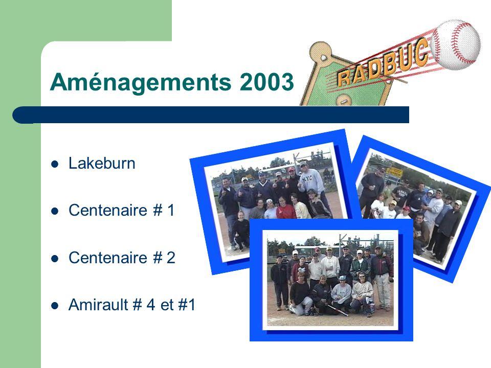 Aménagements 2003 Lakeburn Centenaire # 1 Centenaire # 2 Amirault # 4 et #1