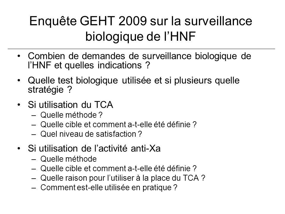 Enquête GEHT 2009 sur la surveillance biologique de lHNF Combien de demandes de surveillance biologique de lHNF et quelles indications .