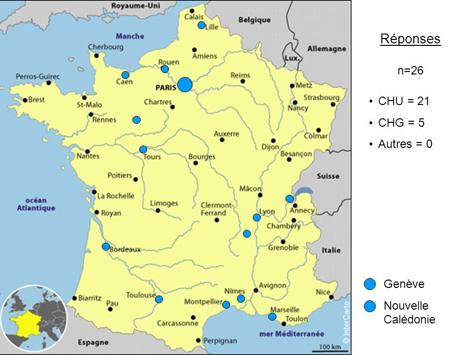 Genève Nouvelle Calédonie Réponses n=26 CHU = 21 CHG = 5 Autres = 0