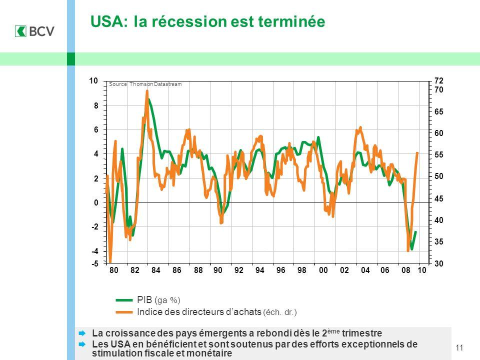 11 USA: la récession est terminée PIB ( ga %) Indice des directeurs dachats (éch. dr.) La croissance des pays émergents a rebondi dès le 2 ème trimest