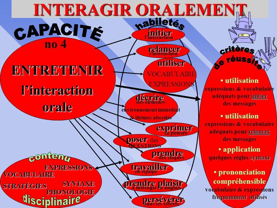 INTERAGIR ORALEMENT RÉAGIR de façon verbale utilisation expressions & vocabulaire adéquats application de quelques règles de syntaxe prononciation com