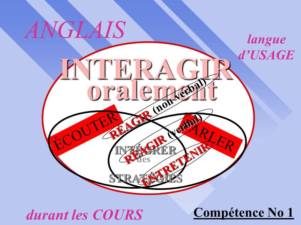 INTERAGIR ORALEMENT ENTRETENIR linteraction orale initier utilisation expressions & vocabulaire adéquats pour initier des messages relancer utilisatio