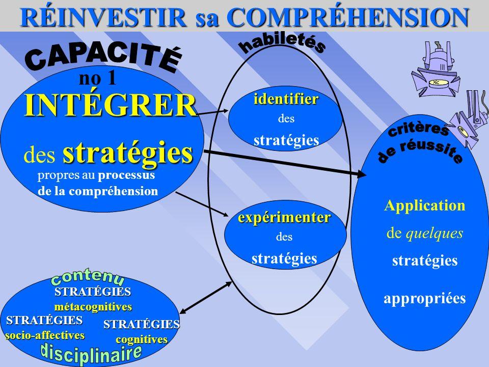SENS - Réinvestir sa compréhension n réinvestir sa compréhension dans une tâche signifiante: utiliser différentes ressources médiatiques: cédéroms, __