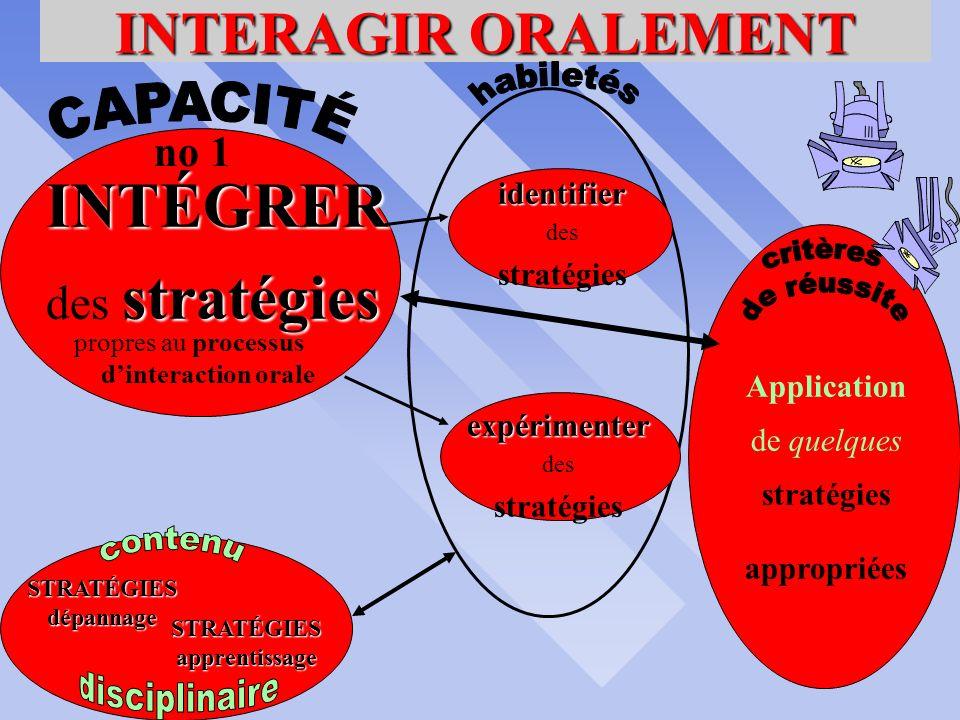 SENSInteraction Orale SENS - Interaction Orale devenir fonctionnel en anglais en classe: - routine de classe et langage sous-tendant aux activités tir