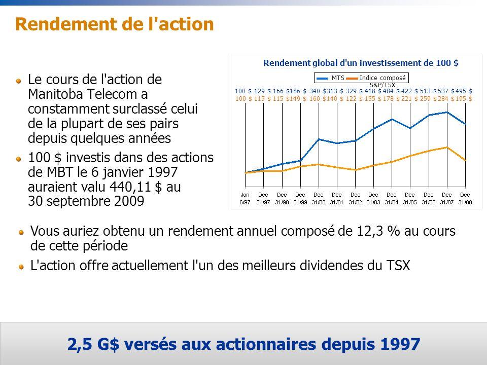 30 Rendement de l'action Le cours de l'action de Manitoba Telecom a constamment surclassé celui de la plupart de ses pairs depuis quelques années 100
