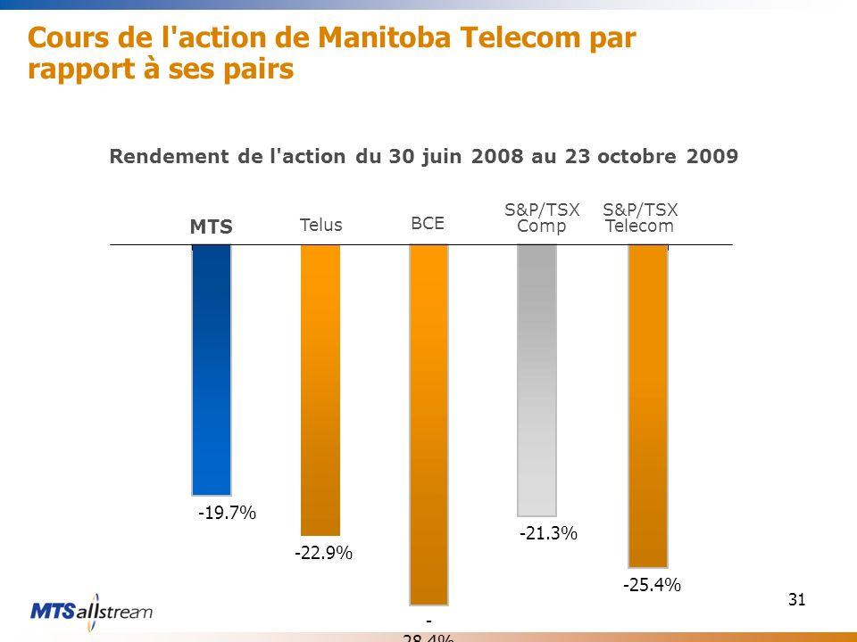 31 Cours de l'action de Manitoba Telecom par rapport à ses pairs Rendement de l'action du 30 juin 2008 au 23 octobre 2009 MTS Telus BCE S&P/TSX Comp S