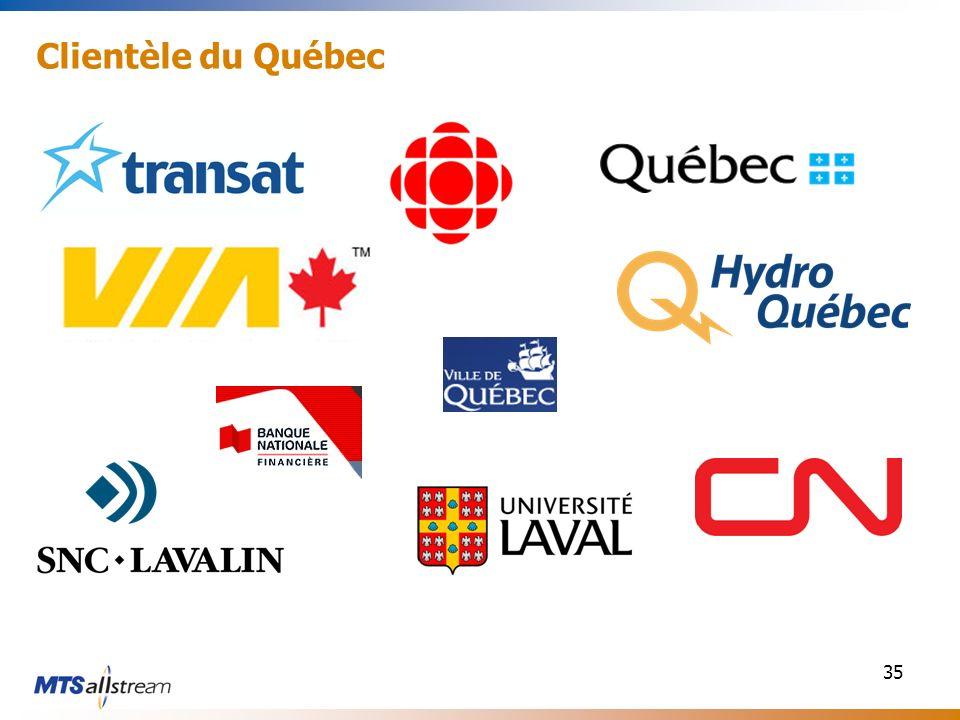 35 Clientèle du Québec