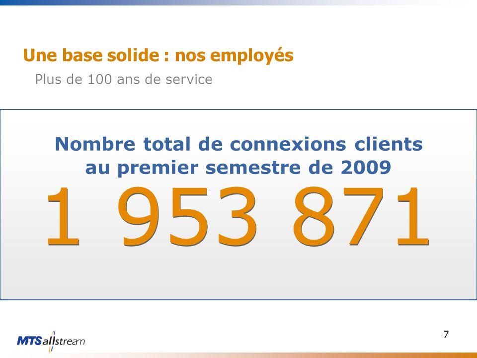 7 Une base solide : nos employés Plus de 100 ans de service Nombre total de connexions clients au premier semestre de 2009 1 953 871