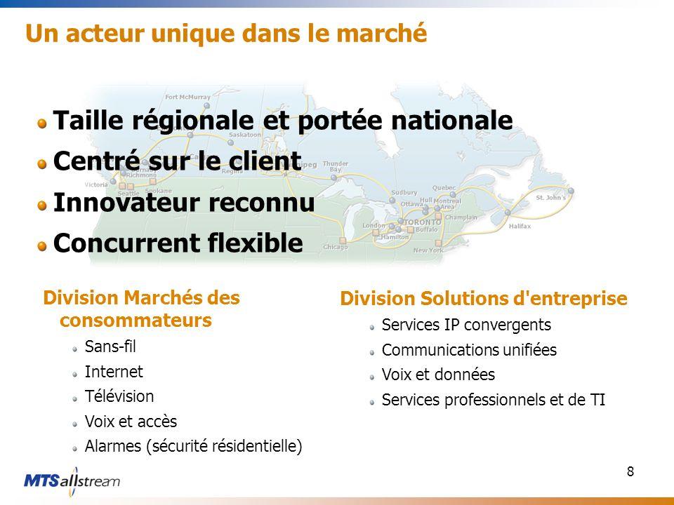 8 Un acteur unique dans le marché Taille régionale et portée nationale Centré sur le client Innovateur reconnu Concurrent flexible Division Marchés de