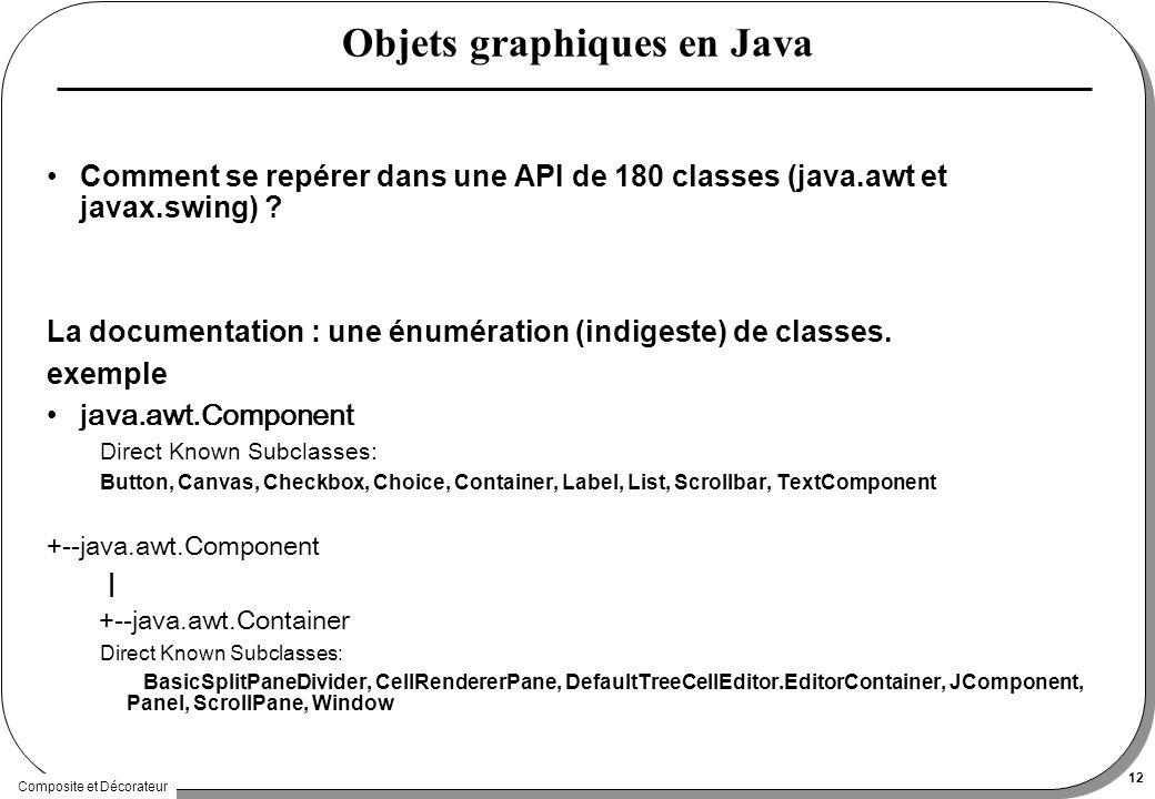 Composite et Décorateur 12 Objets graphiques en Java Comment se repérer dans une API de 180 classes (java.awt et javax.swing) ? La documentation : une