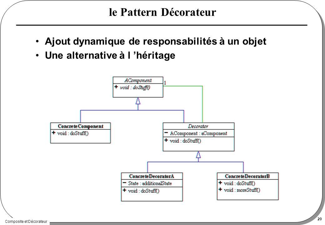 Composite et Décorateur 20 le Pattern Décorateur Ajout dynamique de responsabilités à un objet Une alternative à l héritage