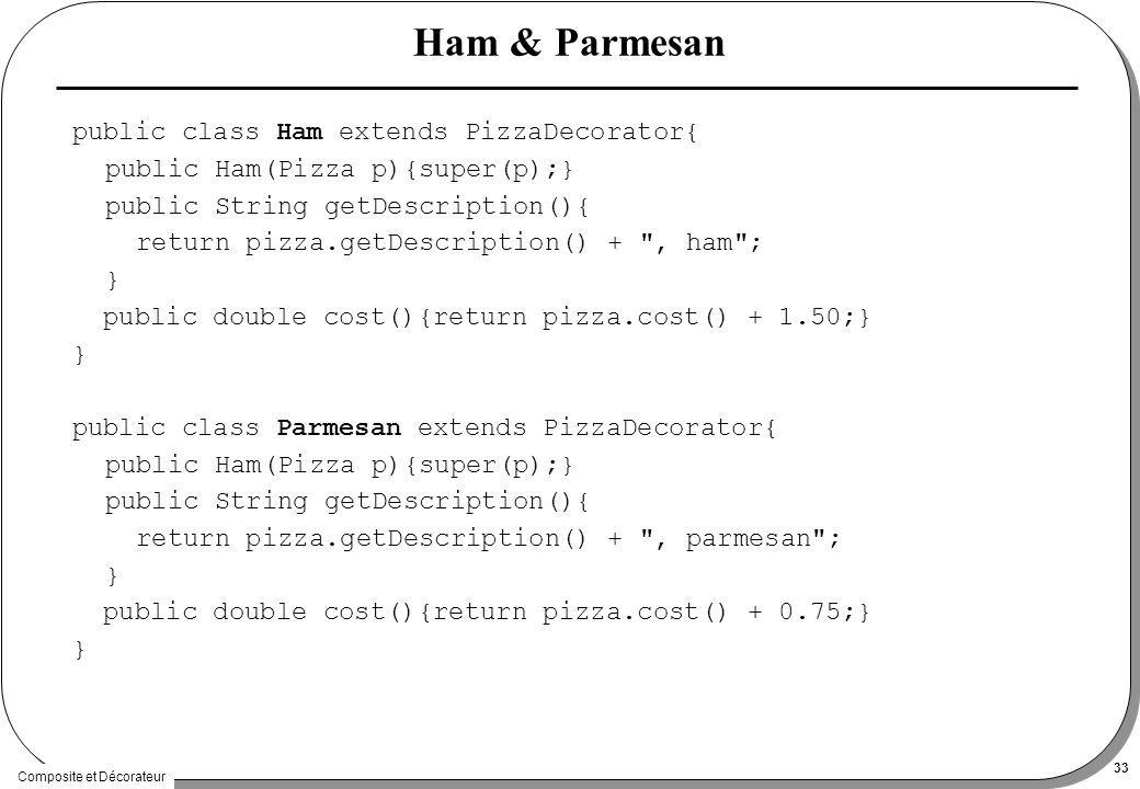 Composite et Décorateur 33 Ham & Parmesan public class Ham extends PizzaDecorator{ public Ham(Pizza p){super(p);} public String getDescription(){ return pizza.getDescription() + , ham ; } public double cost(){return pizza.cost() + 1.50;} } public class Parmesan extends PizzaDecorator{ public Ham(Pizza p){super(p);} public String getDescription(){ return pizza.getDescription() + , parmesan ; } public double cost(){return pizza.cost() + 0.75;} }