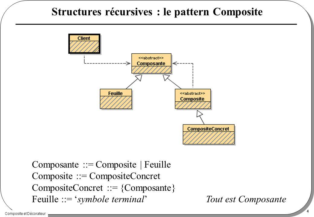 Composite et Décorateur 4 Structures récursives : le pattern Composite Composante ::= Composite | Feuille Composite ::= CompositeConcret CompositeConcret ::= {Composante} Feuille ::= symbole terminalTout est Composante