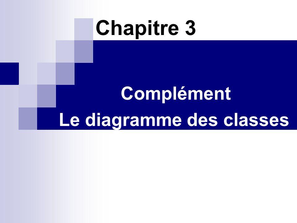 Chapitre 3 Complément Le diagramme des classes