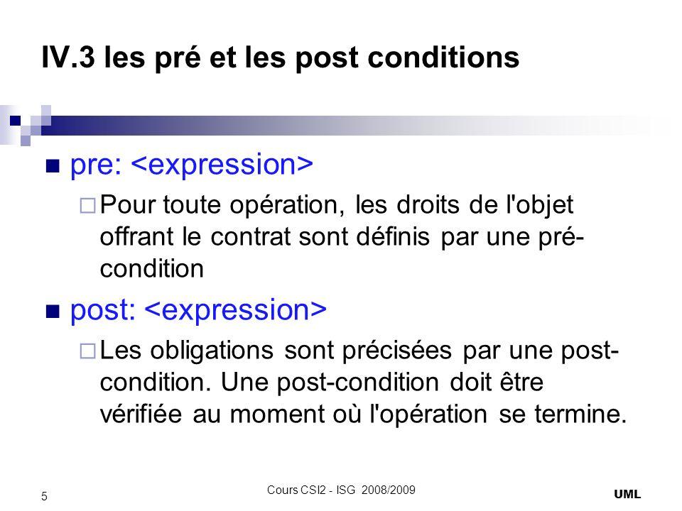 IV.3 les pré et les post conditions pre: Pour toute opération, les droits de l objet offrant le contrat sont définis par une pré- condition post: Les obligations sont précisées par une post- condition.