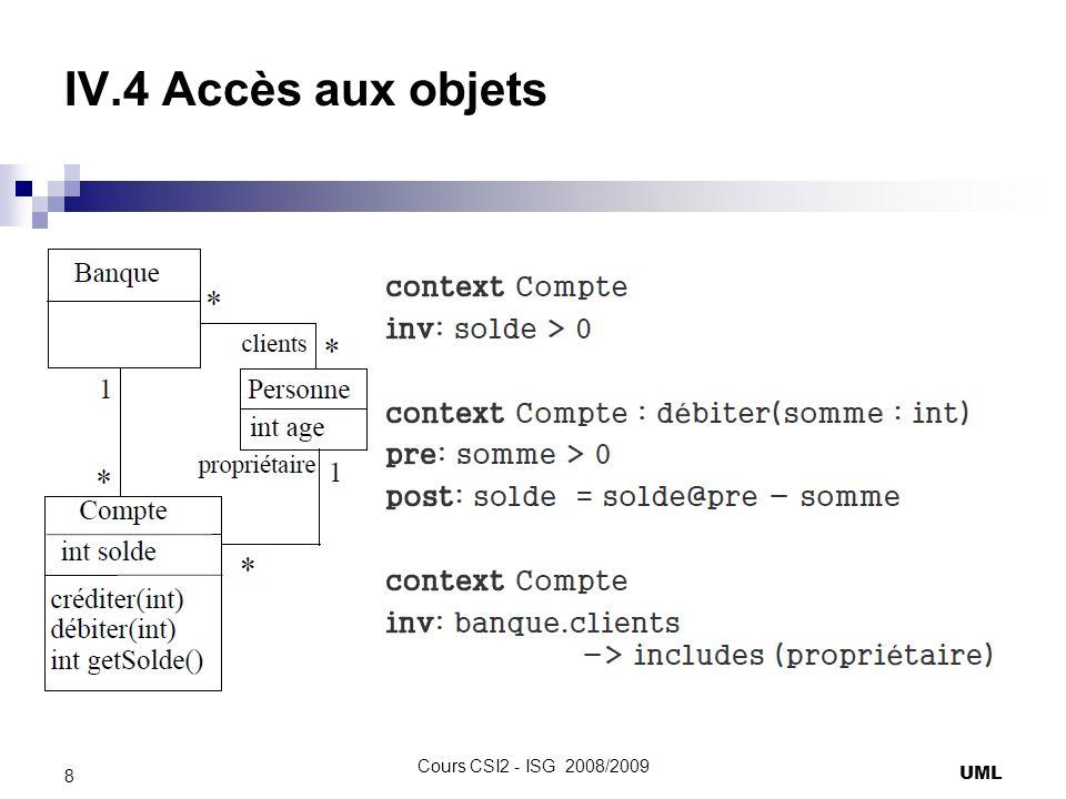IV.4 Accès aux objets UML 8 Cours CSI2 - ISG 2008/2009