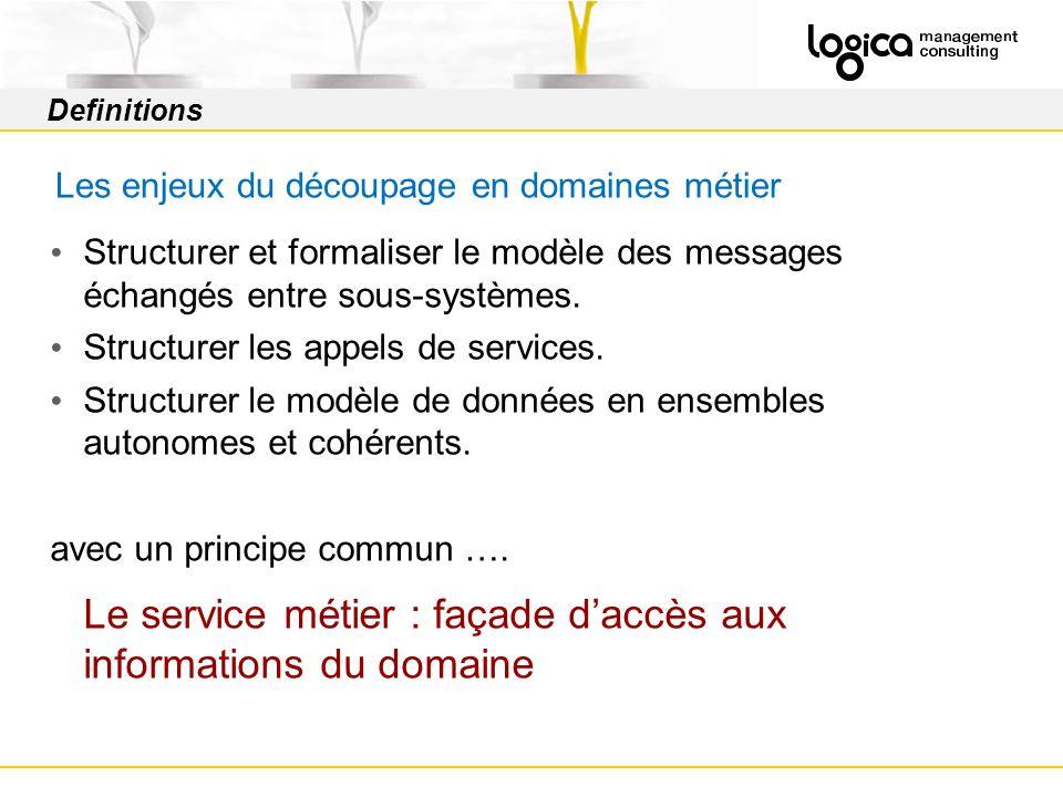 Definitions Les enjeux du découpage en domaines métier Structurer et formaliser le modèle des messages échangés entre sous-systèmes.