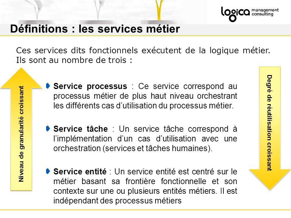 Définitions : les services métier Service processus : Ce service correspond au processus métier de plus haut niveau orchestrant les différents cas dutilisation du processus métier.