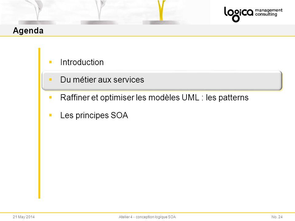 No. 2421 May 2014Atelier 4 - conception logique SOA Agenda Introduction Du métier aux services Raffiner et optimiser les modèles UML : les patterns Le