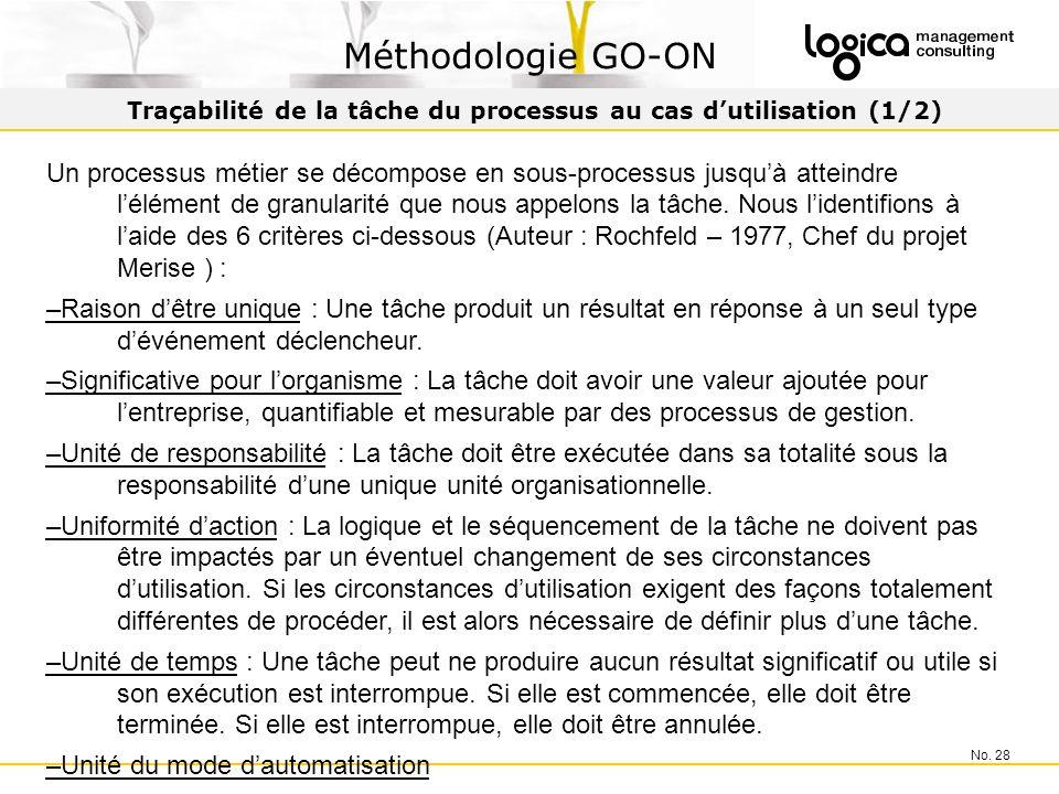 No. 28 Traçabilité de la tâche du processus au cas dutilisation (1/2) Méthodologie GO-ON Un processus métier se décompose en sous-processus jusquà att