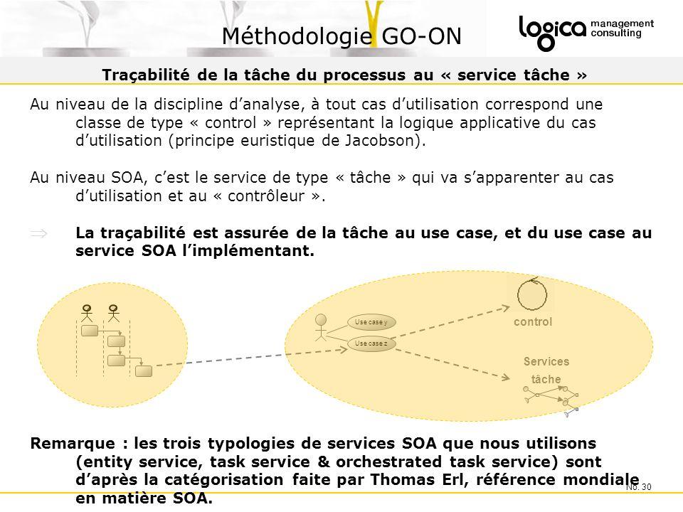 No. 30 Traçabilité de la tâche du processus au « service tâche » Méthodologie GO-ON Au niveau de la discipline danalyse, à tout cas dutilisation corre