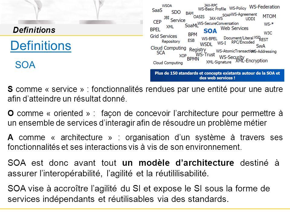 Definitions SOA S comme « service » : fonctionnalités rendues par une entité pour une autre afin datteindre un résultat donné.
