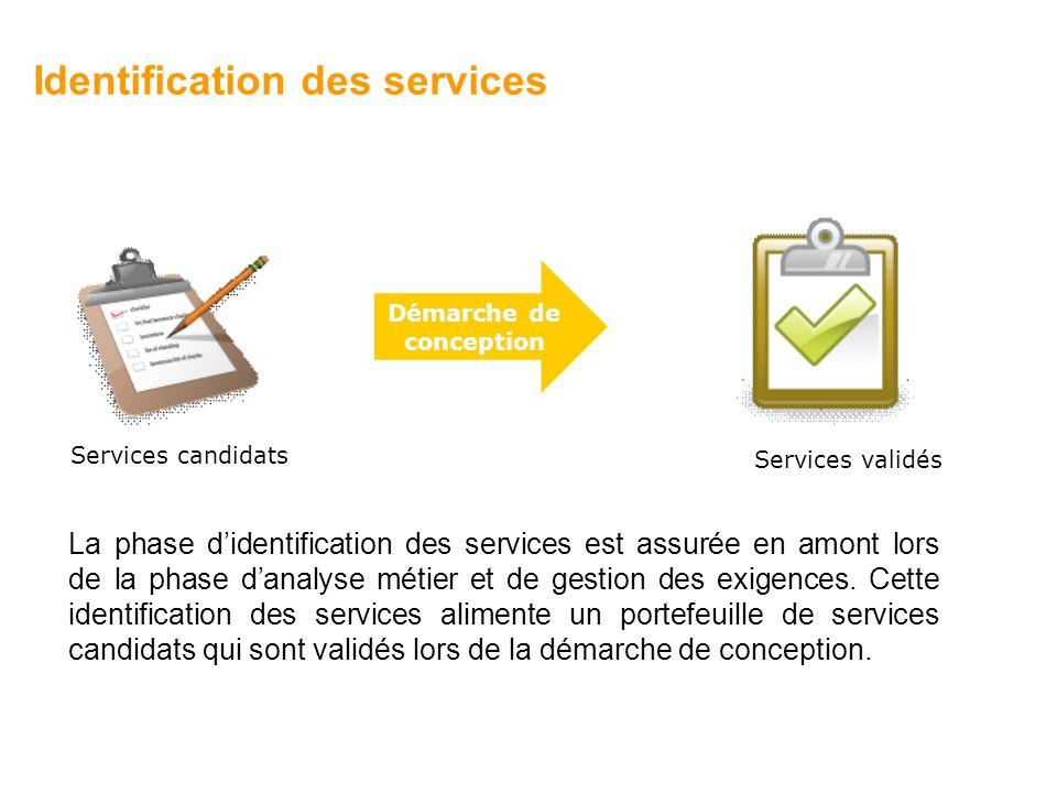 Identification des services Démarche de conception Services candidats Services validés La phase didentification des services est assurée en amont lors de la phase danalyse métier et de gestion des exigences.