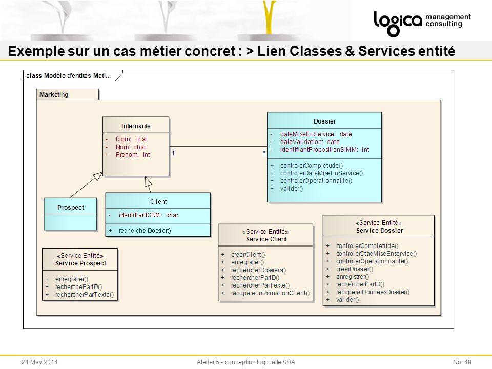 No. 4821 May 2014Atelier 5 - conception logicielle SOA Exemple sur un cas métier concret : > Lien Classes & Services entité