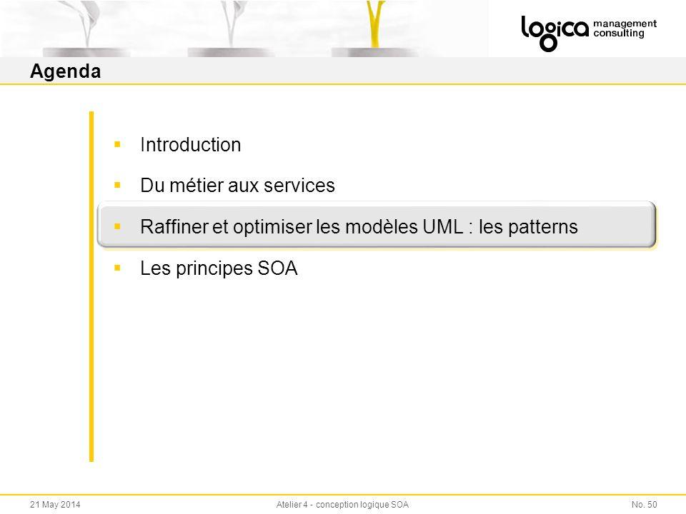 No. 5021 May 2014Atelier 4 - conception logique SOA Agenda Introduction Du métier aux services Raffiner et optimiser les modèles UML : les patterns Le