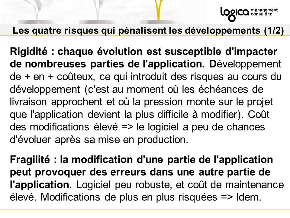 Les quatre risques qui pénalisent les développements (1/2) Rigidité : chaque évolution est susceptible d impacter de nombreuses parties de l application.