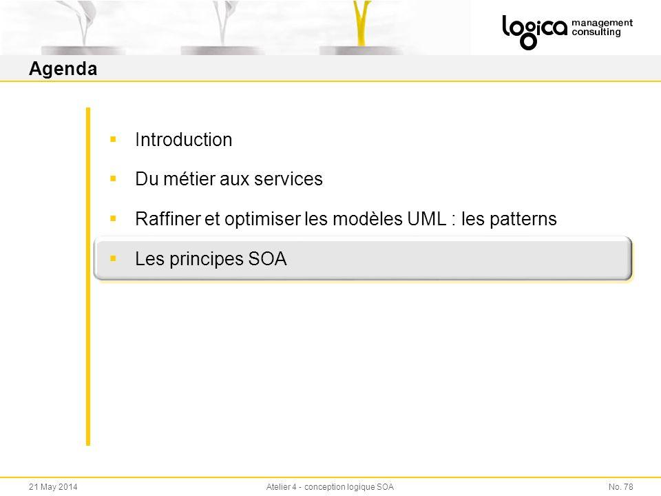 No. 7821 May 2014Atelier 4 - conception logique SOA Agenda Introduction Du métier aux services Raffiner et optimiser les modèles UML : les patterns Le