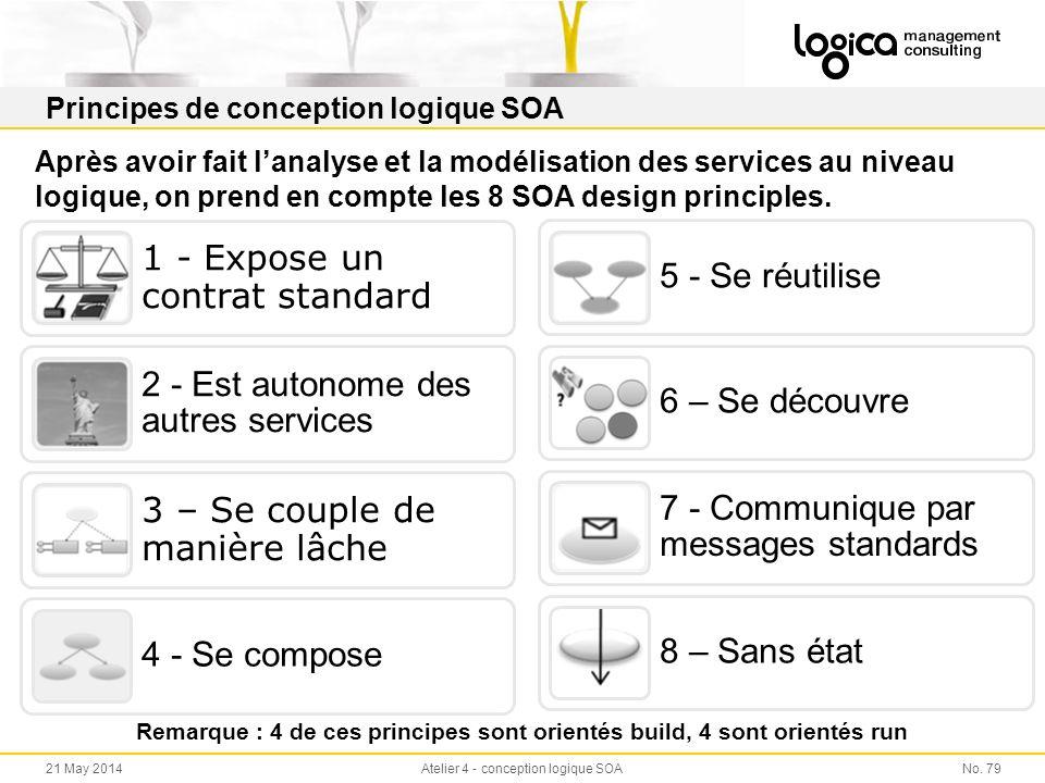 Principes de conception logique SOA No. 7921 May 2014Atelier 4 - conception logique SOA 1 - Expose un contrat standard 2 - Est autonome des autres ser