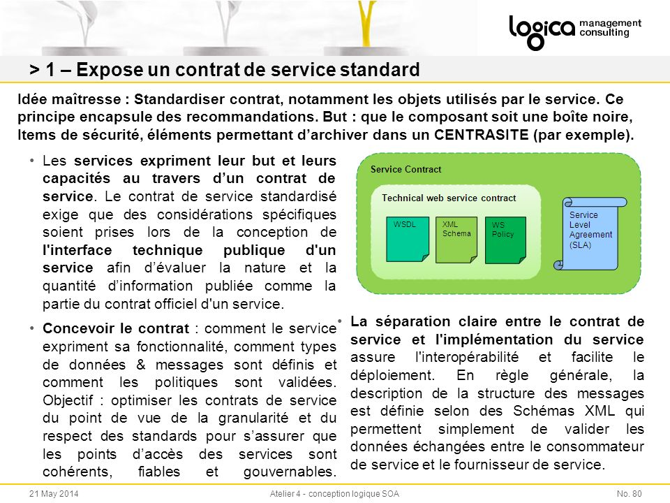 > 1 – Expose un contrat de service standard Les services expriment leur but et leurs capacités au travers dun contrat de service.