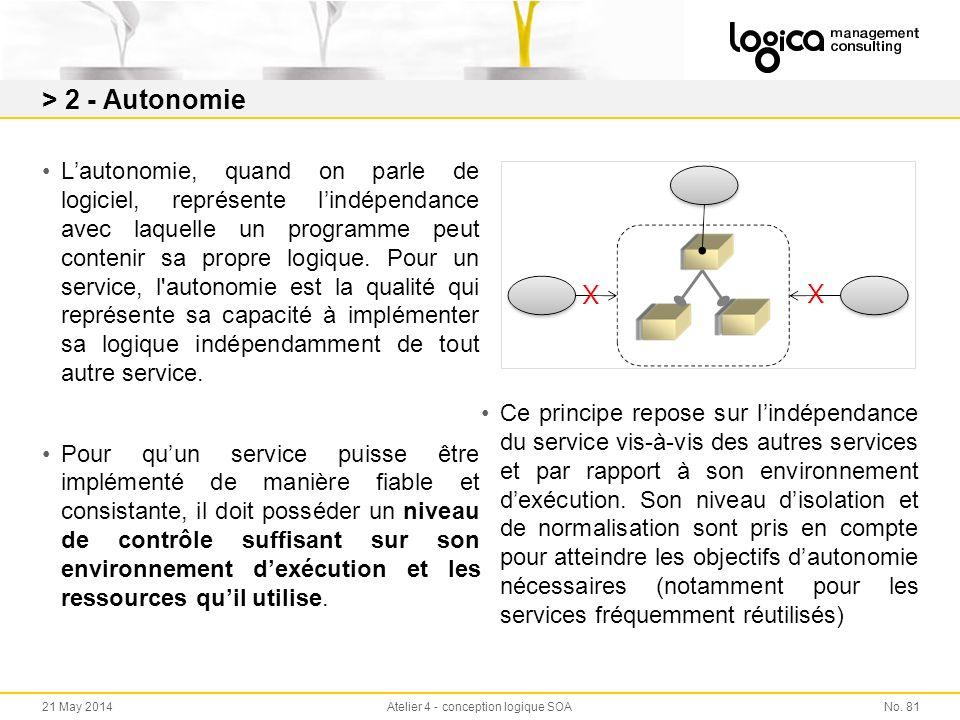 > 2 - Autonomie Lautonomie, quand on parle de logiciel, représente lindépendance avec laquelle un programme peut contenir sa propre logique.