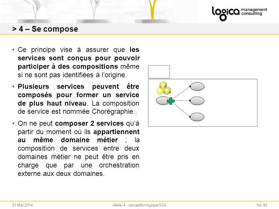 > 4 – Se compose Ce principe vise à assurer que les services sont conçus pour pouvoir participer à des compositions même si ne sont pas identifiées à lorigine.