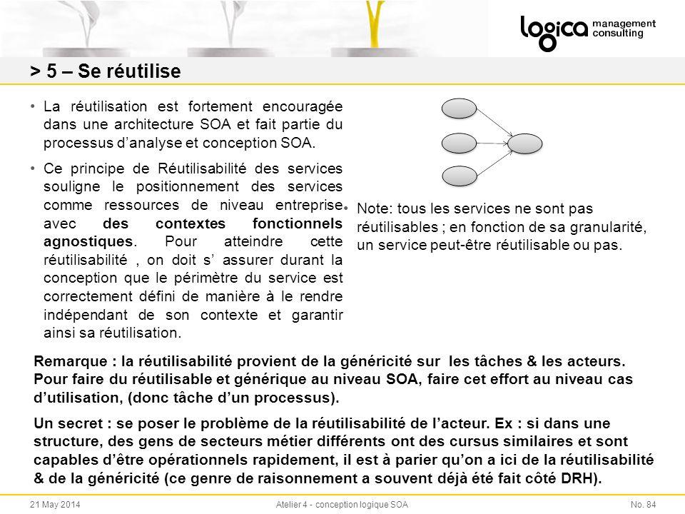 > 5 – Se réutilise La réutilisation est fortement encouragée dans une architecture SOA et fait partie du processus danalyse et conception SOA.
