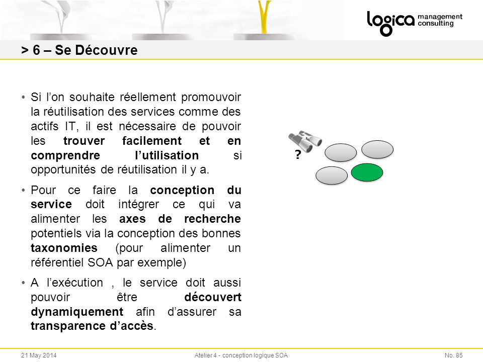 > 6 – Se Découvre Si lon souhaite réellement promouvoir la réutilisation des services comme des actifs IT, il est nécessaire de pouvoir les trouver facilement et en comprendre lutilisation si opportunités de réutilisation il y a.
