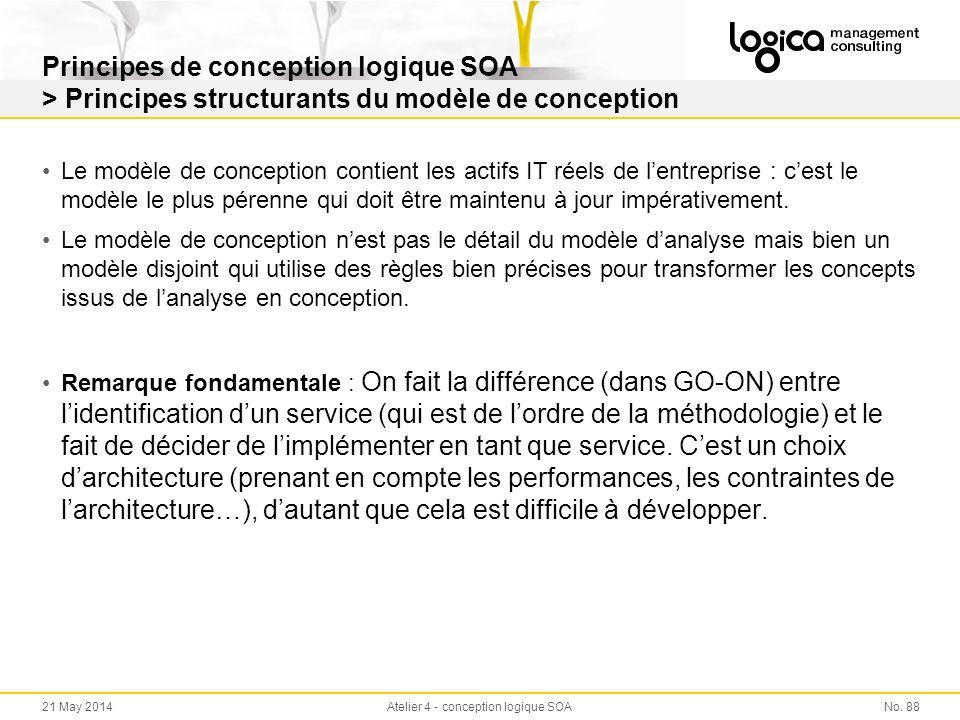 Principes de conception logique SOA > Principes structurants du modèle de conception Le modèle de conception contient les actifs IT réels de lentreprise : cest le modèle le plus pérenne qui doit être maintenu à jour impérativement.