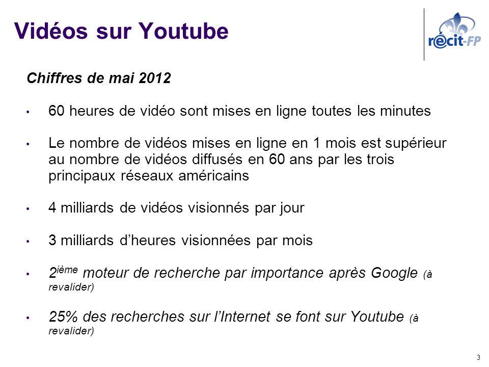 Vidéos sur Youtube Chiffres de mai 2012 60 heures de vidéo sont mises en ligne toutes les minutes Le nombre de vidéos mises en ligne en 1 mois est sup