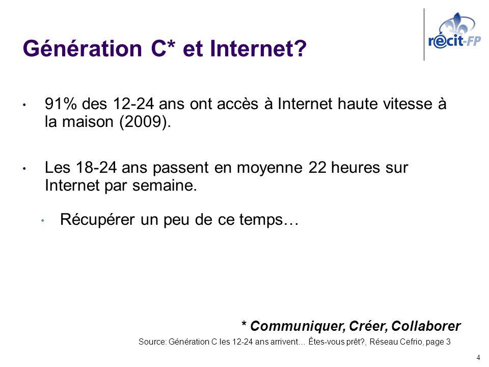 4 Génération C* et Internet? 91% des 12-24 ans ont accès à Internet haute vitesse à la maison (2009). Les 18-24 ans passent en moyenne 22 heures sur I