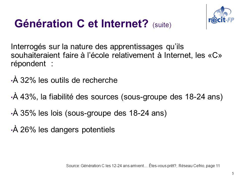 5 Génération C et Internet? (suite) Interrogés sur la nature des apprentissages quils souhaiteraient faire à lécole relativement à Internet, les «C» r