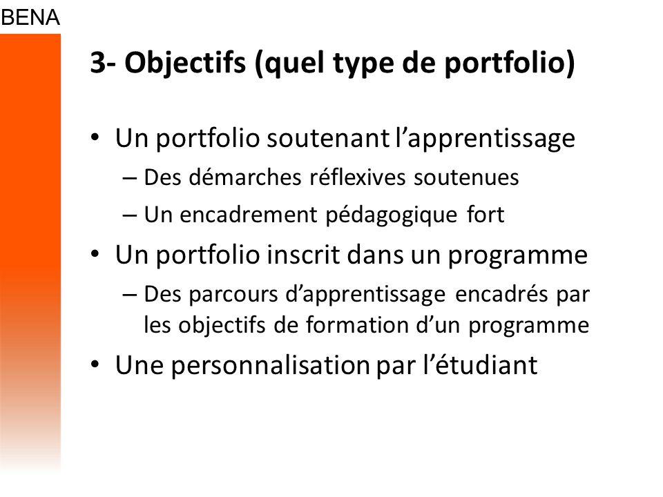 3- Objectifs (quel type de portfolio) Un portfolio soutenant lapprentissage – Des démarches réflexives soutenues – Un encadrement pédagogique fort Un portfolio inscrit dans un programme – Des parcours dapprentissage encadrés par les objectifs de formation dun programme Une personnalisation par létudiant