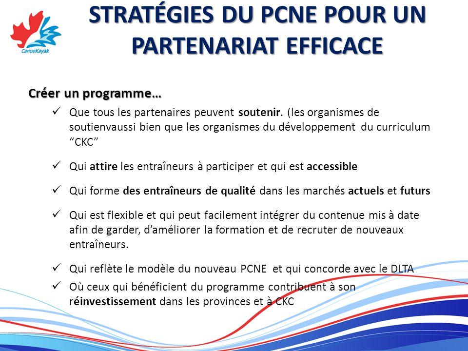 STRATÉGIES DU PCNE POUR UN PARTENARIAT EFFICACE Créer un programme… Que tous les partenaires peuvent soutenir. (les organismes de soutienvaussi bien q