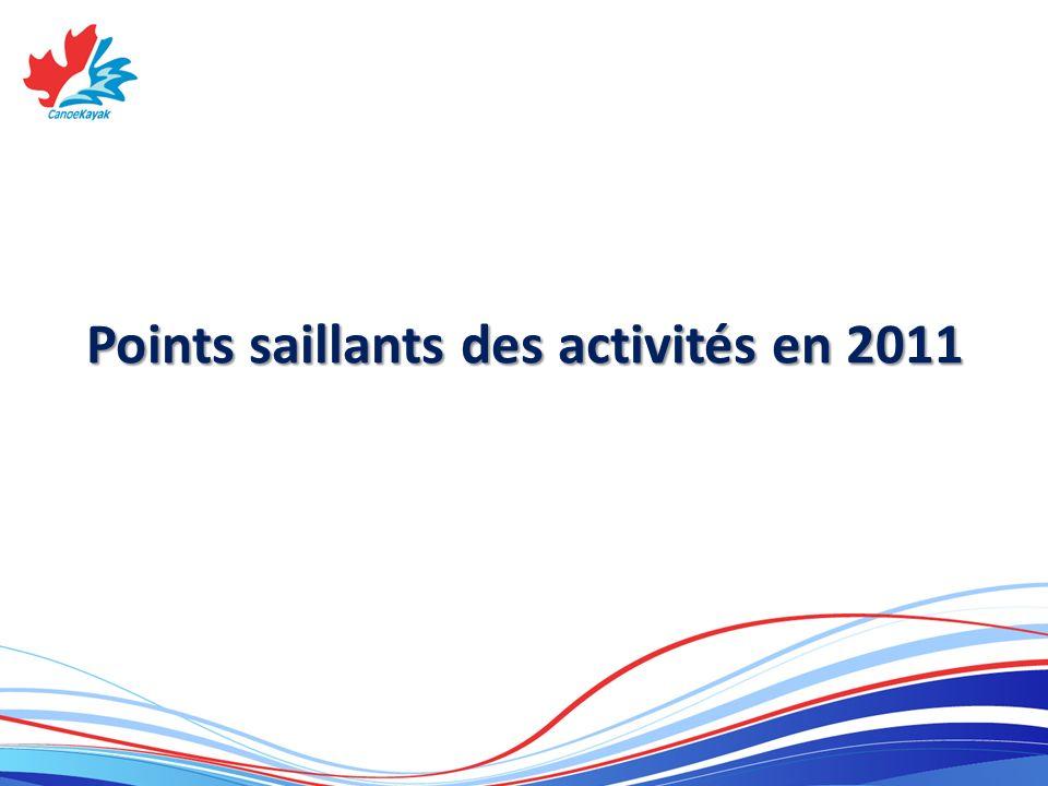 Points saillants des activités en 2011