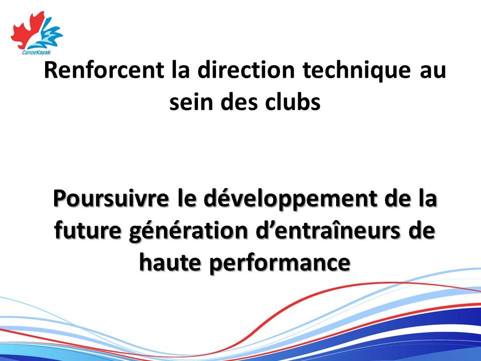 Poursuivre le développement de la future génération dentraîneurs de haute performance Renforcent la direction technique au sein des clubs Poursuivre l