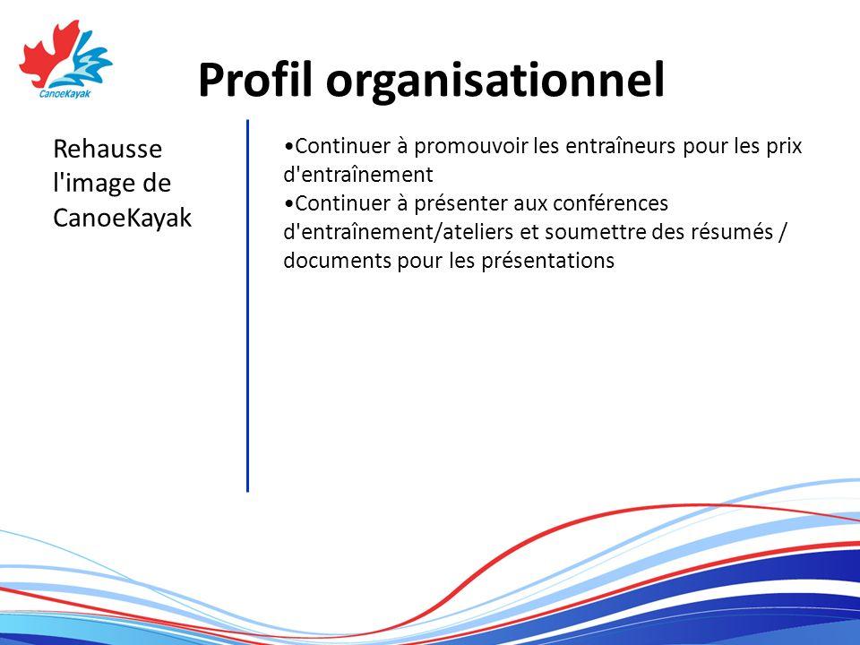 Profil organisationnel Rehausse l'image de CanoeKayak Continuer à promouvoir les entraîneurs pour les prix d'entraînement Continuer à présenter aux co